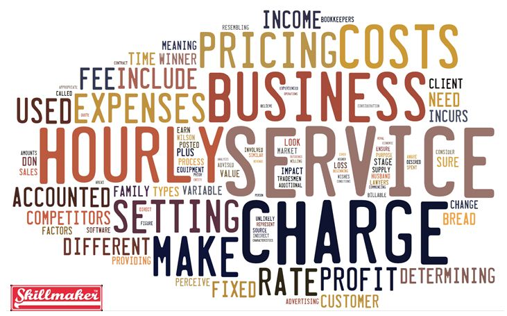 Hourly Service Charge wordcloud