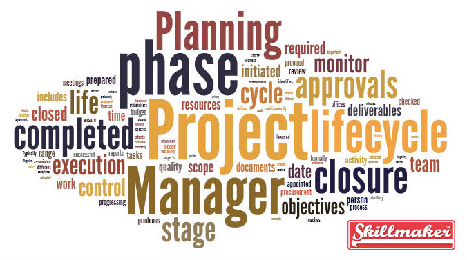 Project lifecycle image wordle